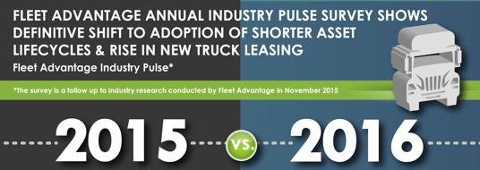 Fleet Advantage Benchmarking Transportation Survey Results 2015 v 2016 Snippet.png