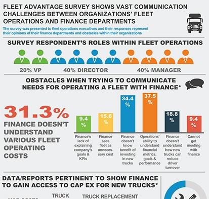 Ops-Finance Survey Fleet Advantage Final 7-2018